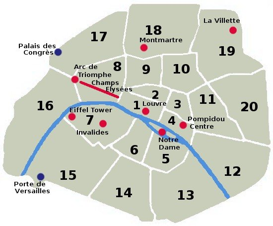 districts or quarters of paris
